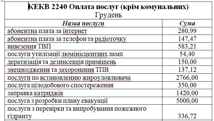 гпослуги1